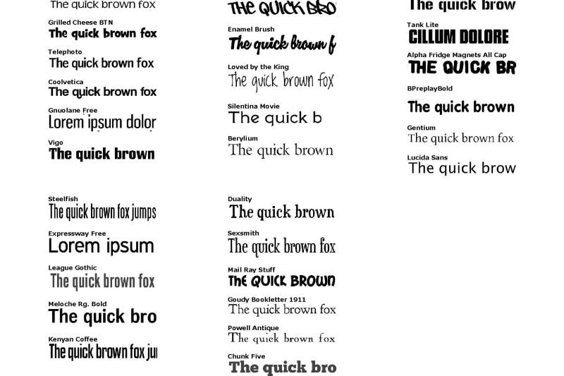 Wordle font chart