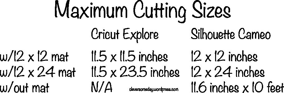 cutsize