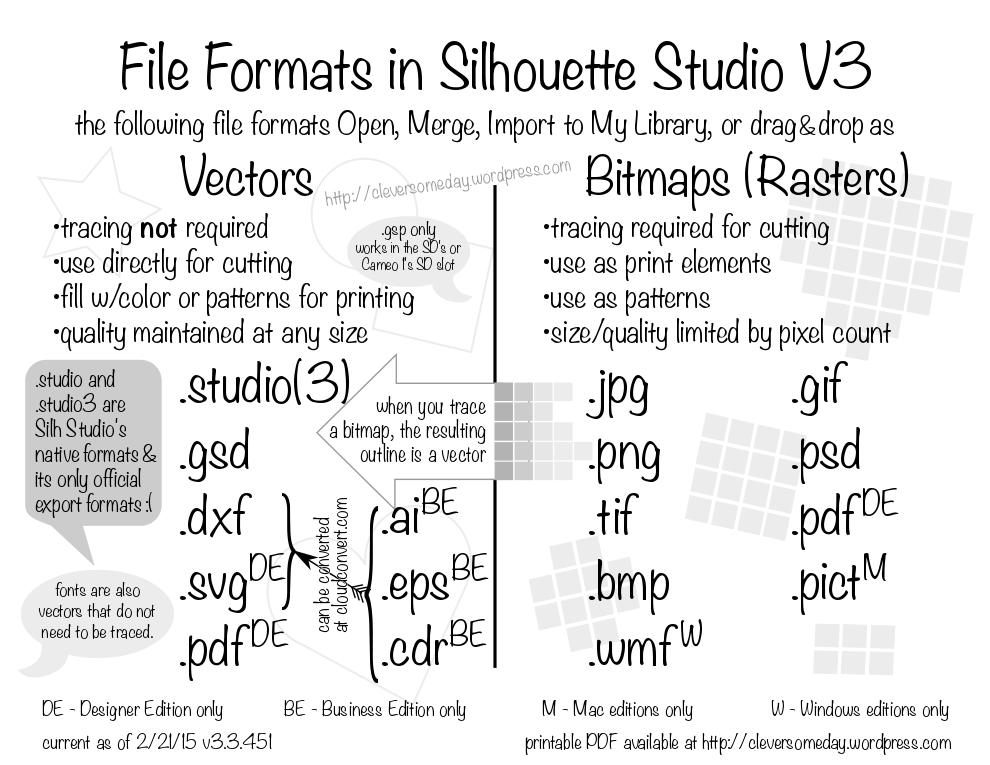 ssfiletypesV3