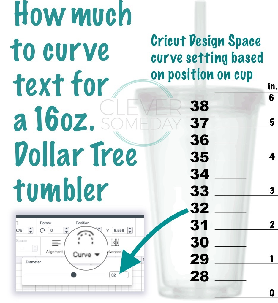 Tumbler guide for Cricut Design Space